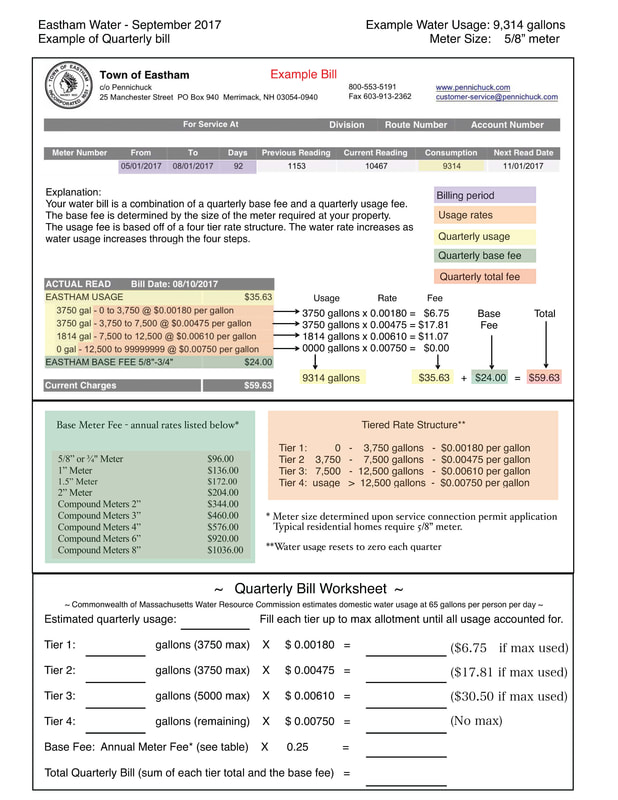 Eastham water bill example